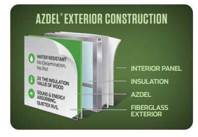 Azdel construction